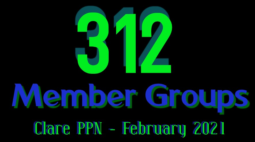 Clare PPN Member Groups – updated February 2021